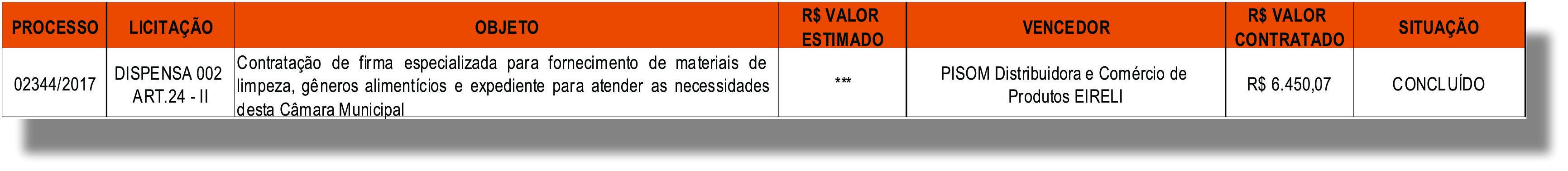 Contratos-e1494355836105 CONTRATOS